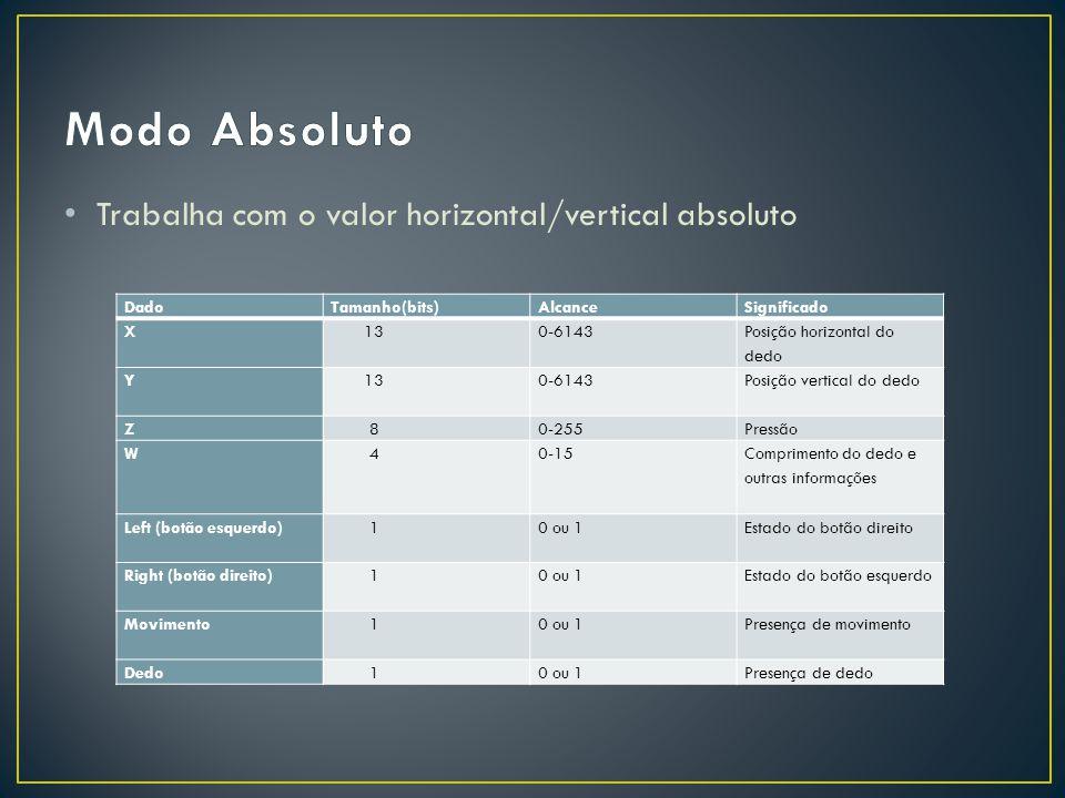 Modo Absoluto Trabalha com o valor horizontal/vertical absoluto Dado