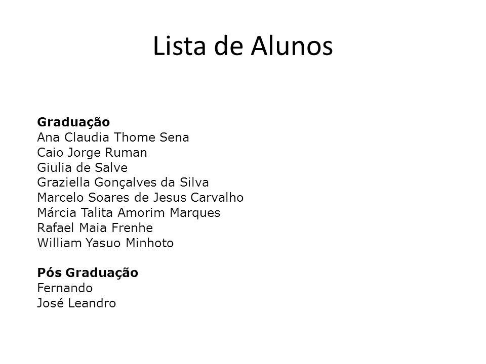Lista de Alunos Graduação Ana Claudia Thome Sena Caio Jorge Ruman
