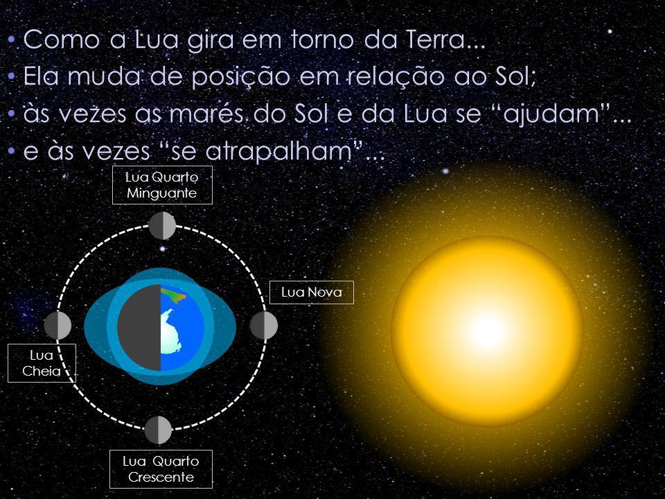 Como a Lua gira em torno da Terra...