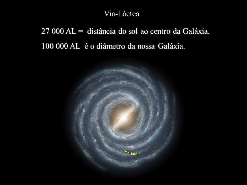 Via-Láctea 27 000 AL = distância do sol ao centro da Galáxia.