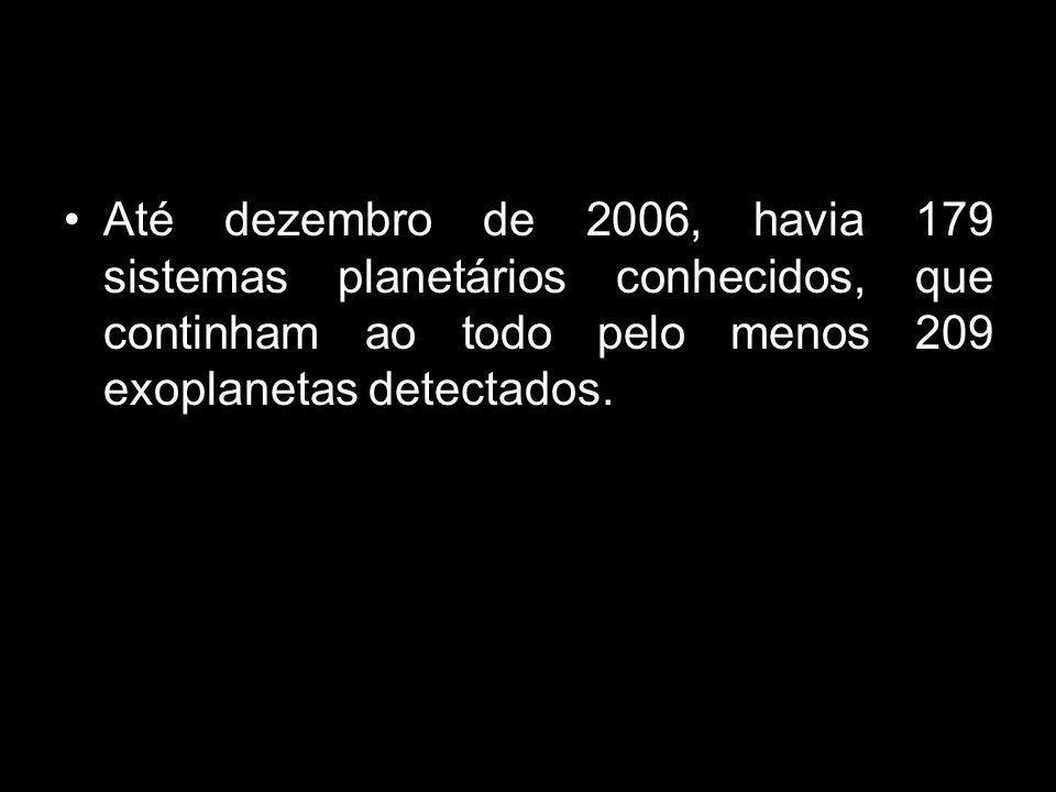 Até dezembro de 2006, havia 179 sistemas planetários conhecidos, que continham ao todo pelo menos 209 exoplanetas detectados.