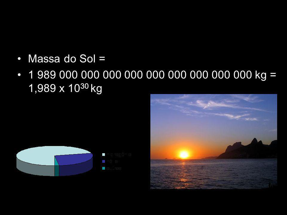 Massa do Sol = 1 989 000 000 000 000 000 000 000 000 000 kg = 1,989 x 1030 kg