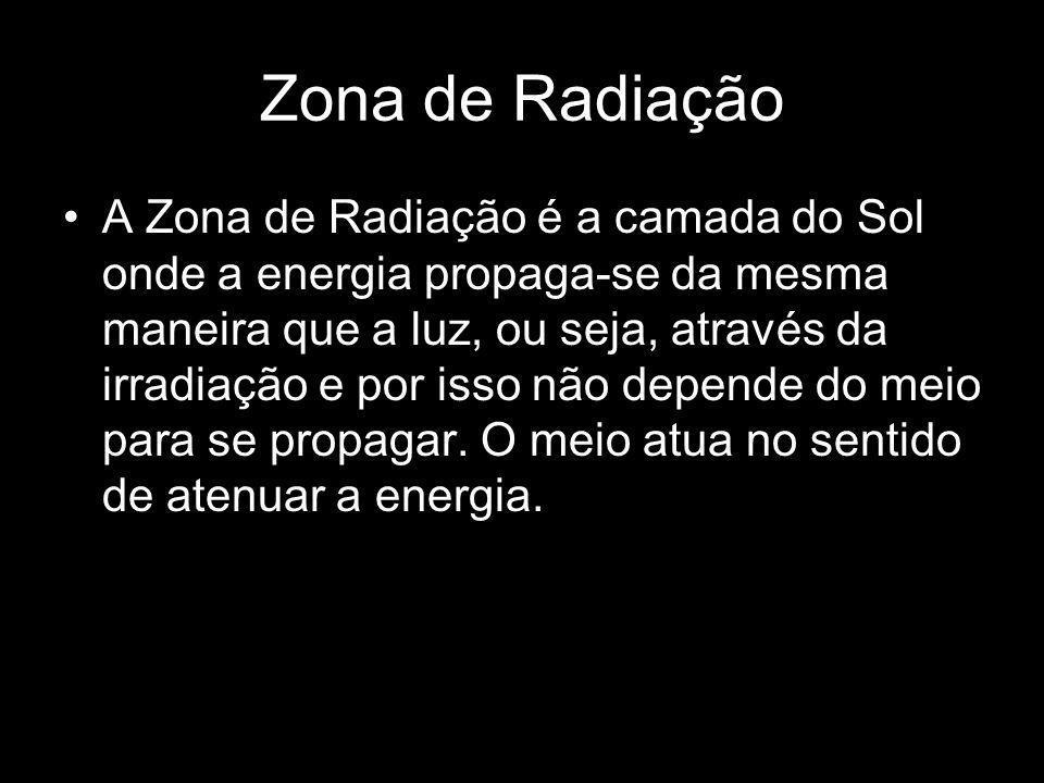 Zona de Radiação