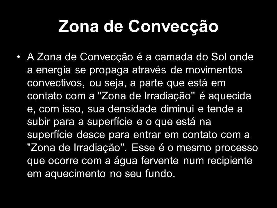Zona de Convecção
