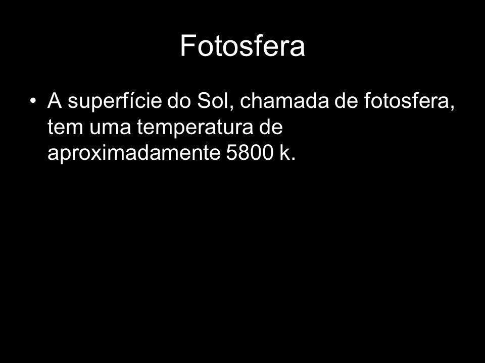 Fotosfera A superfície do Sol, chamada de fotosfera, tem uma temperatura de aproximadamente 5800 k.