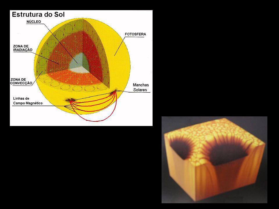 Algumas linhas de campo magnéticos saem a partir das manchas solares.