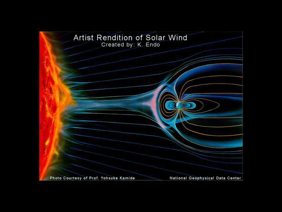 A Terra possui uma proteção natural contra o vento solar denominada magnetosfera, que consiste em uma região envoltória, presente desde a superfície até acima da atmosfera, e sua função é deter a colisão das partículas energizadas provenientes do Sol com o planeta.