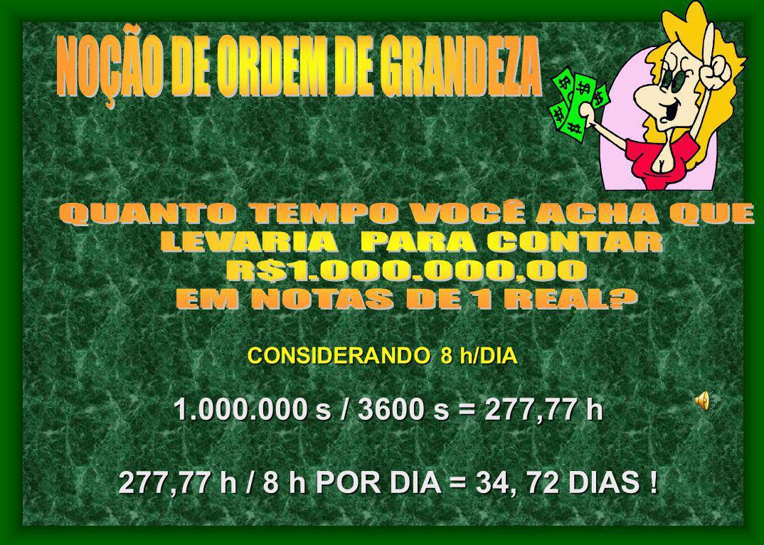 NOÇÃO DE ORDEM DE GRANDEZA