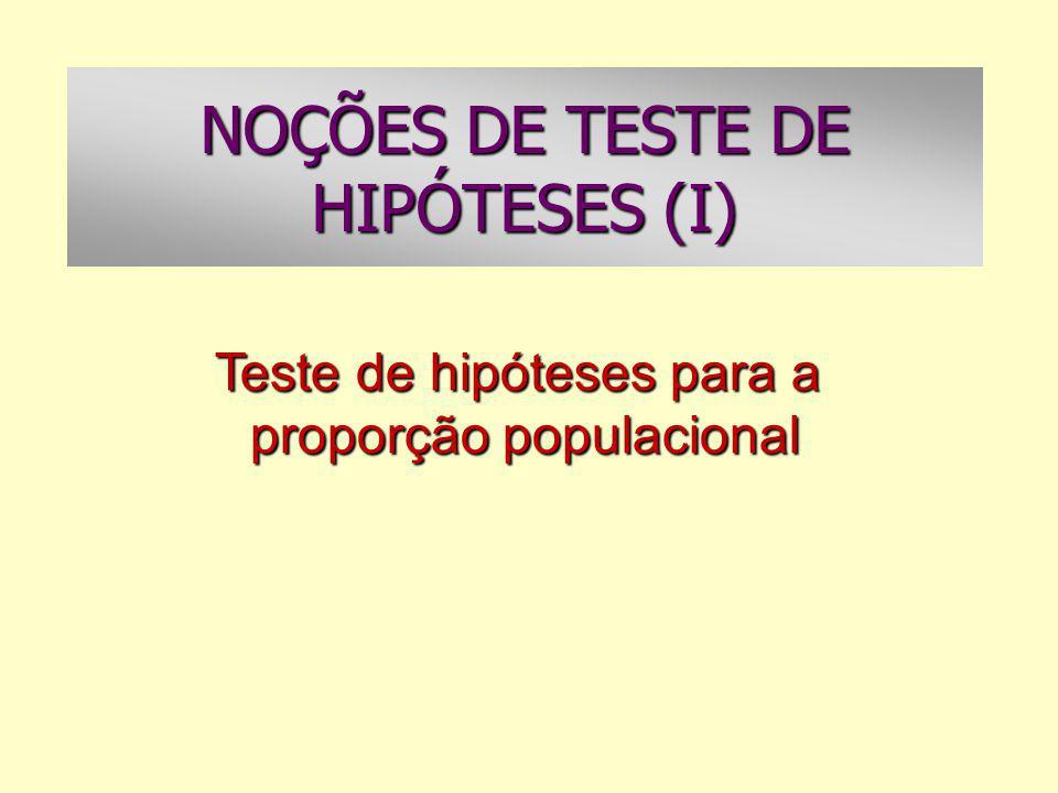 NOÇÕES DE TESTE DE HIPÓTESES (I)