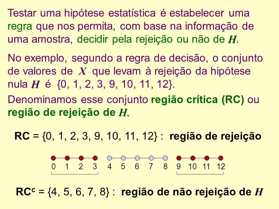 RC = {0, 1, 2, 3, 9, 10, 11, 12} : região de rejeição