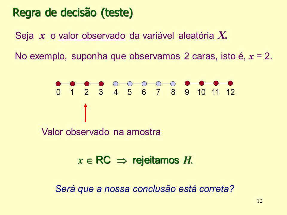 Regra de decisão (teste)