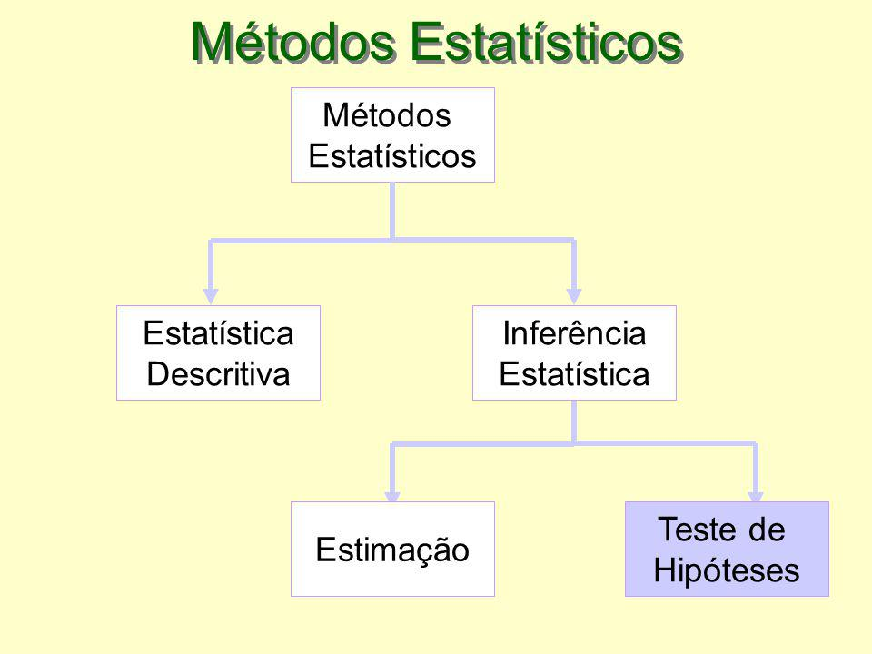 Métodos Estatísticos Métodos Estatísticos Estatística Descritiva