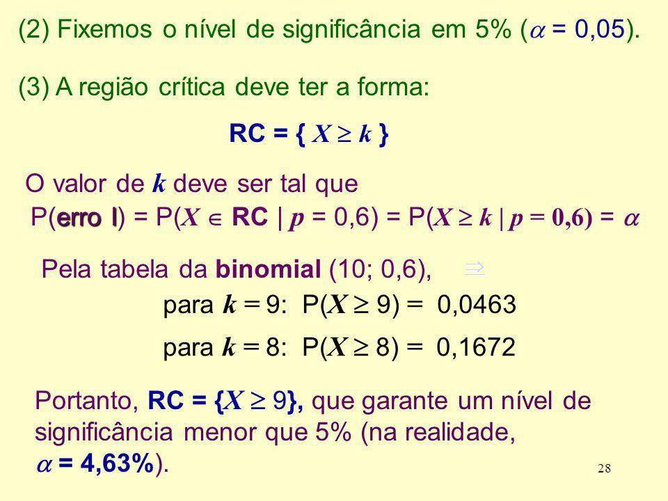 P(erro I) = P(X  RC | p = 0,6) = P(X  k | p = 0,6) = 