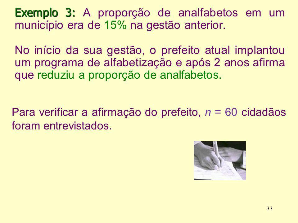Exemplo 3: A proporção de analfabetos em um município era de 15% na gestão anterior.