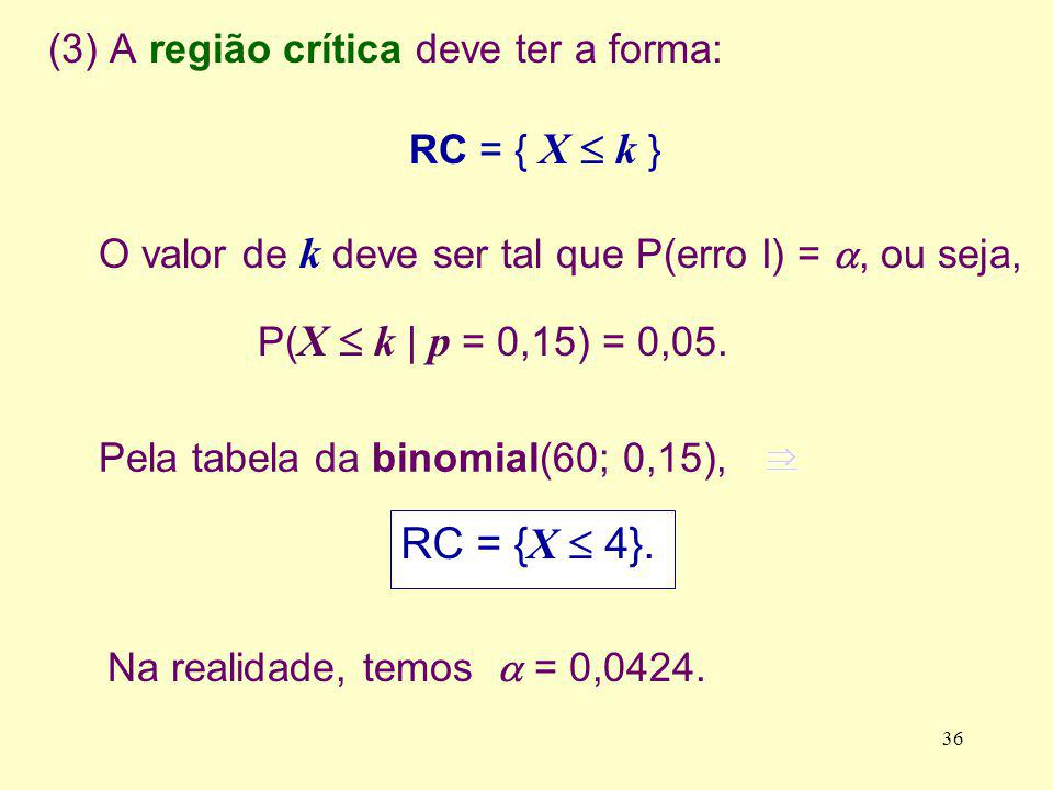 RC = {X  4}. (3) A região crítica deve ter a forma: RC = { X  k }