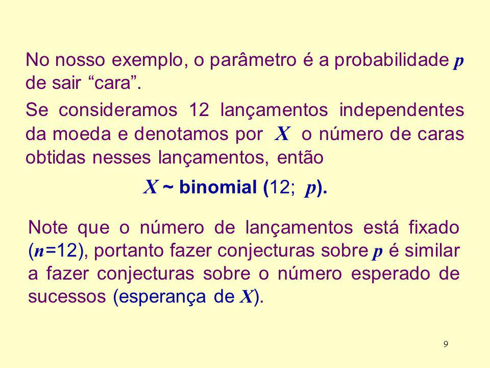 No nosso exemplo, o parâmetro é a probabilidade p de sair cara .