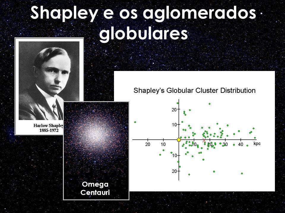 Shapley e os aglomerados globulares