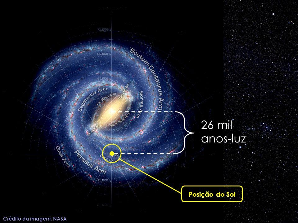 26 mil anos-luz Posição do Sol Crédito da imagem: NASA