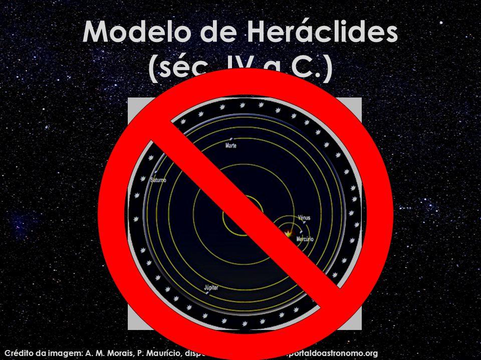 Modelo de Heráclides (séc. IV a.C.)