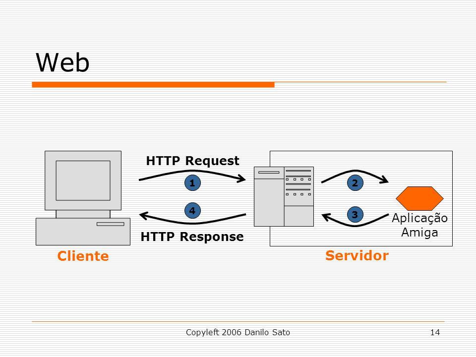 Web Cliente Servidor HTTP Request Aplicação Amiga HTTP Response 1 2 4