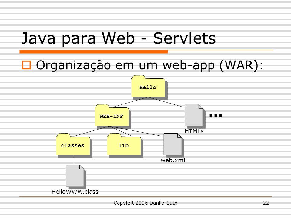 Java para Web - Servlets