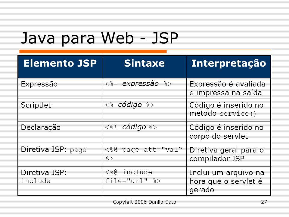 Java para Web - JSP Elemento JSP Sintaxe Interpretação Expressão