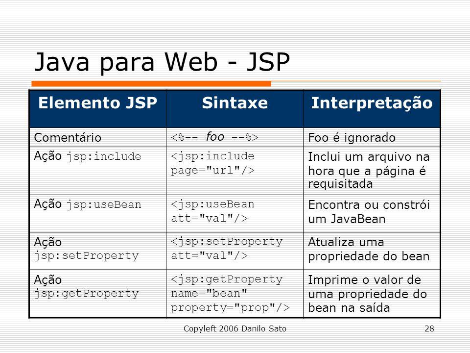 Java para Web - JSP Elemento JSP Sintaxe Interpretação Comentário