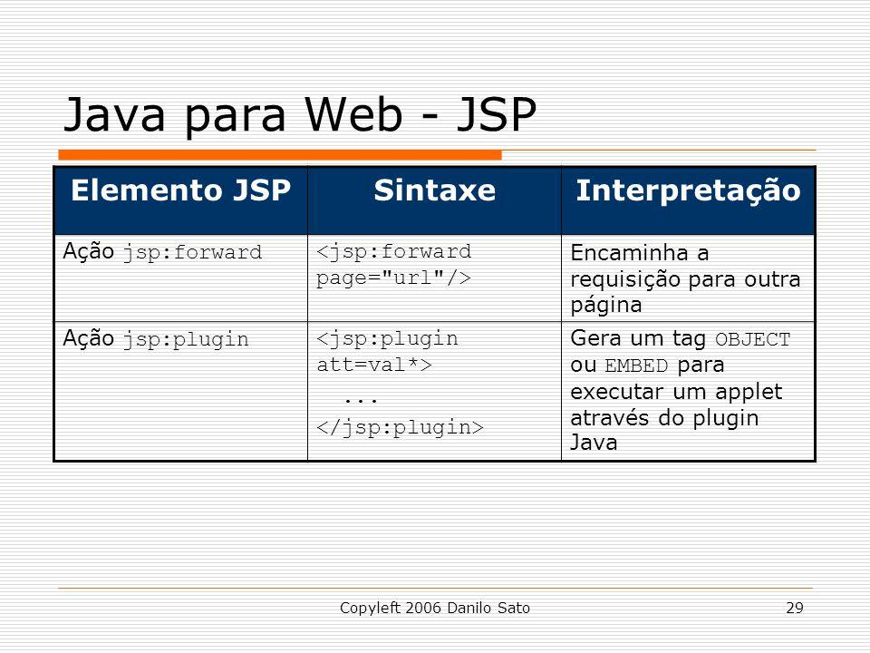 Java para Web - JSP Elemento JSP Sintaxe Interpretação