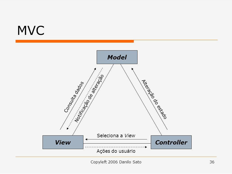 MVC Model View Controller Notificação de alteração Consulta dados