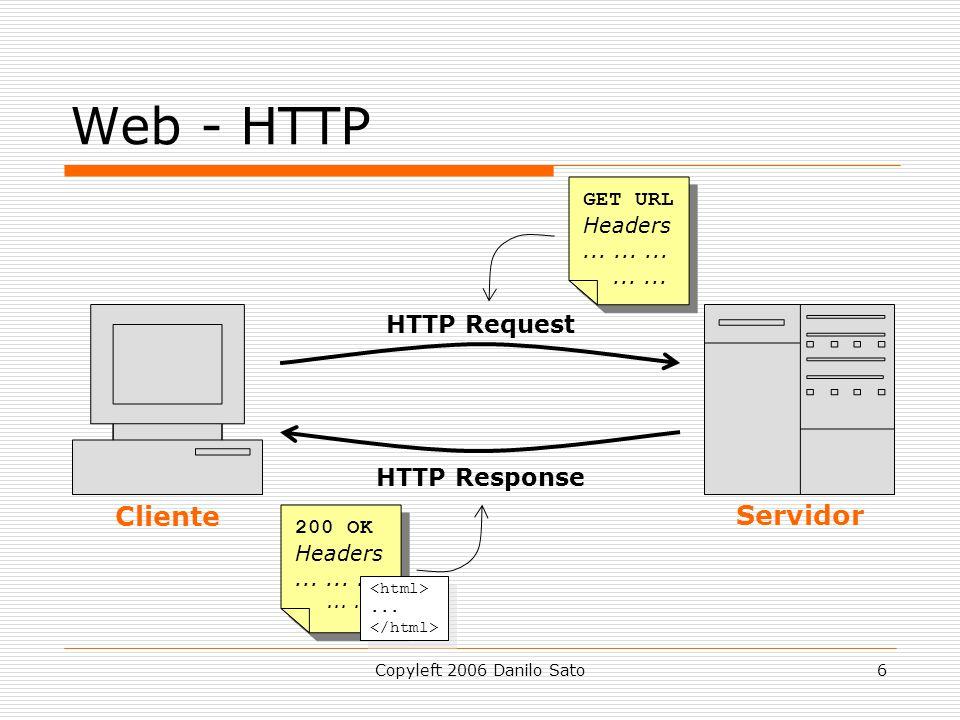Web - HTTP Cliente Servidor HTTP Request HTTP Response GET URL Headers