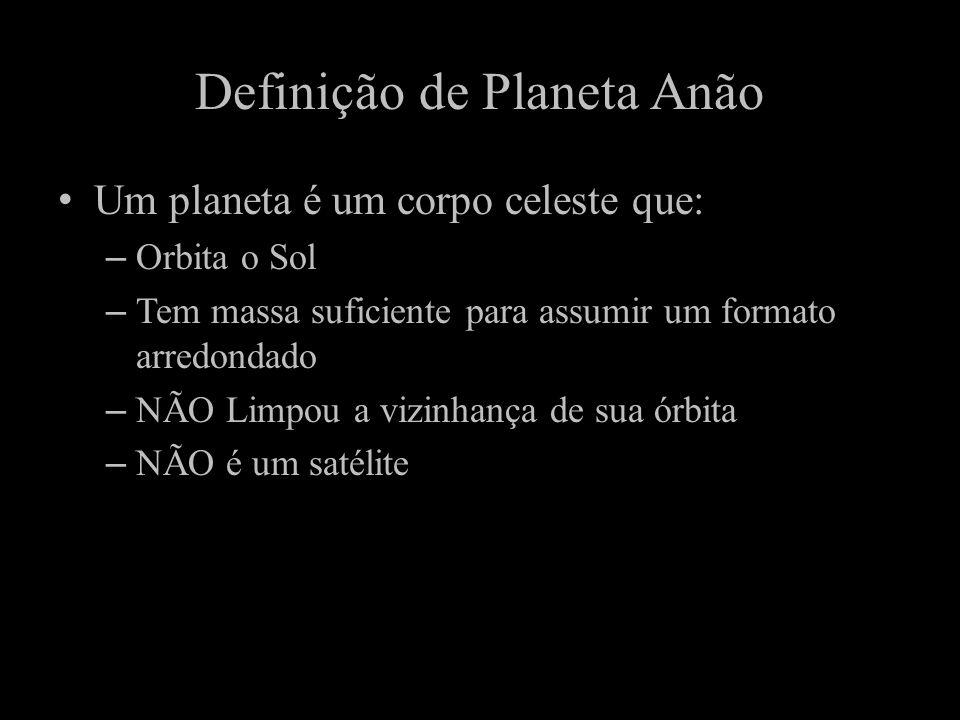 Definição de Planeta Anão