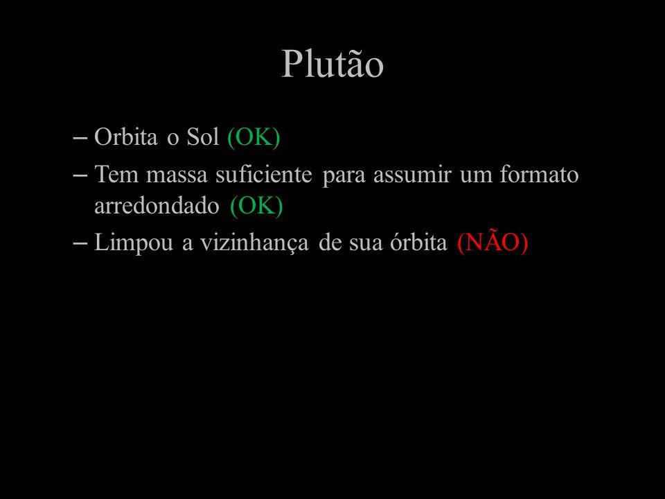 Plutão Orbita o Sol (OK)