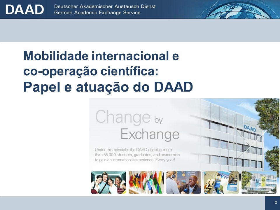 Mobilidade internacional e co-operação científica: