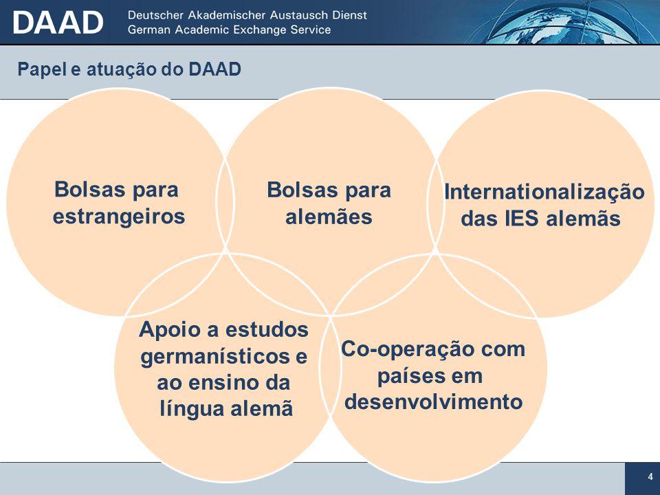 Co-operação com países em desenvolvimento