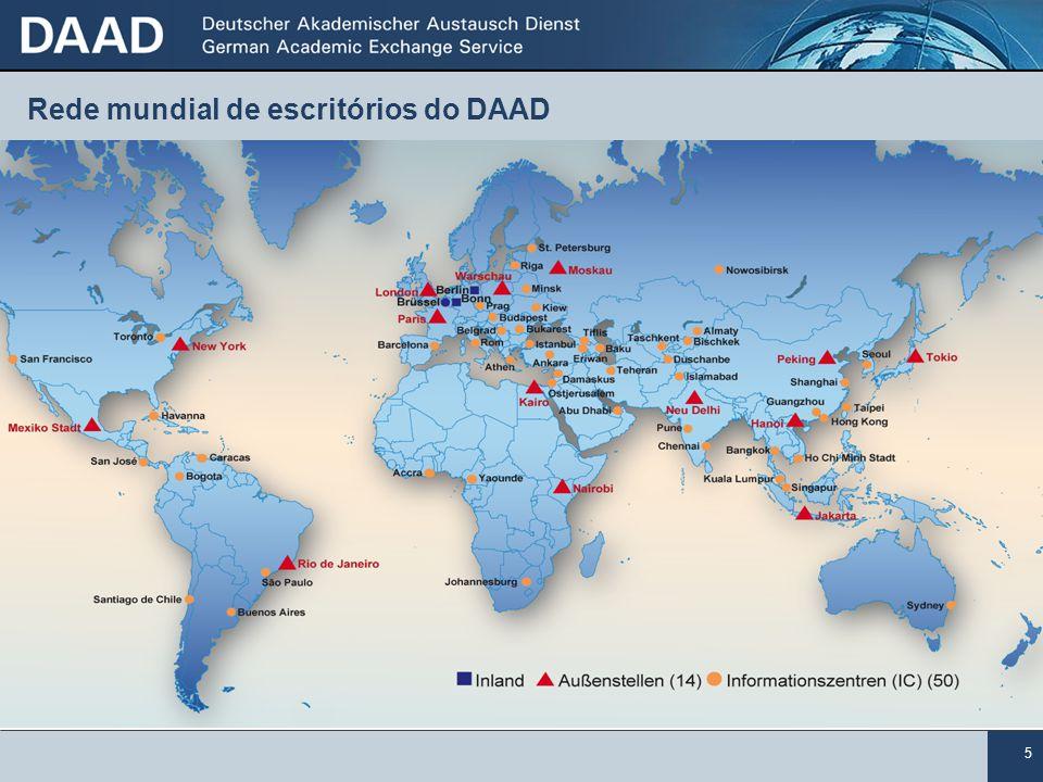 Rede mundial de escritórios do DAAD