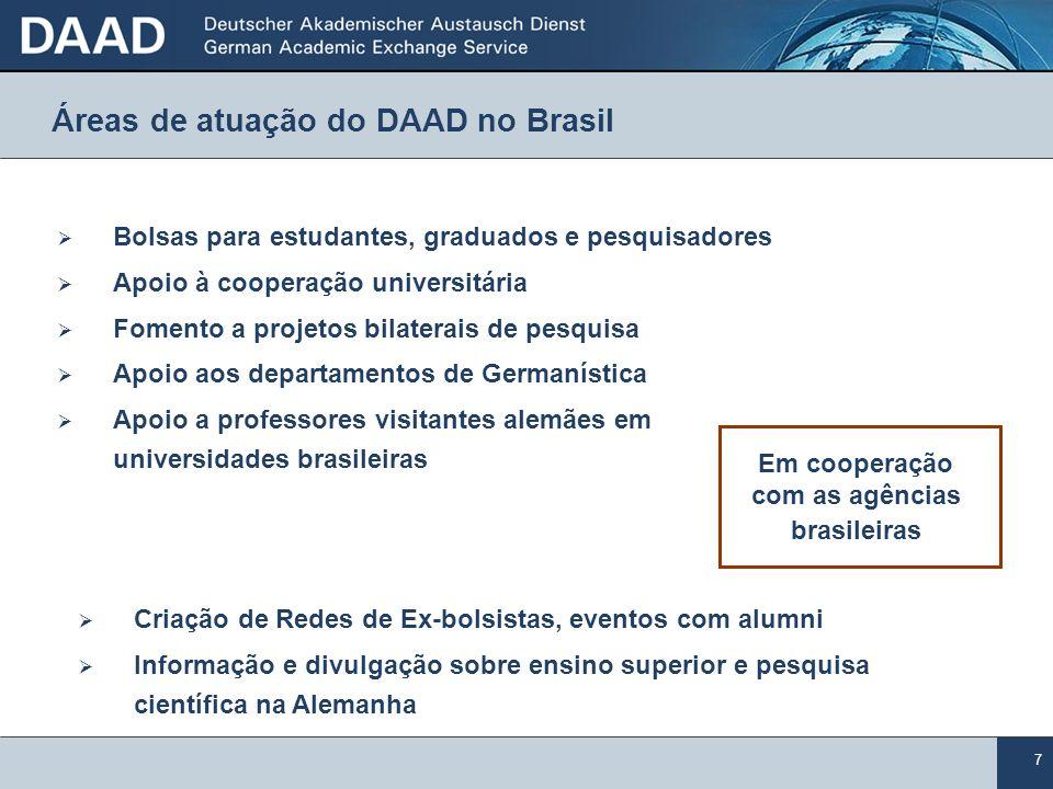 Em cooperação com as agências brasileiras