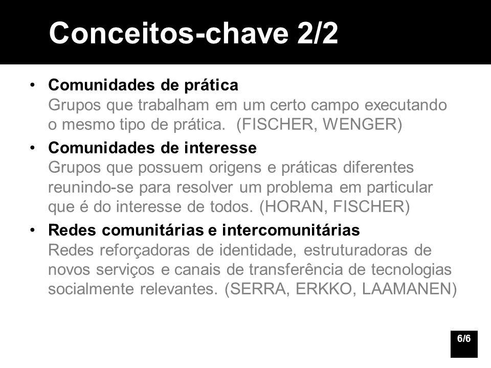 Conceitos-chave 2/2 Comunidades de prática Grupos que trabalham em um certo campo executando o mesmo tipo de prática. (FISCHER, WENGER)