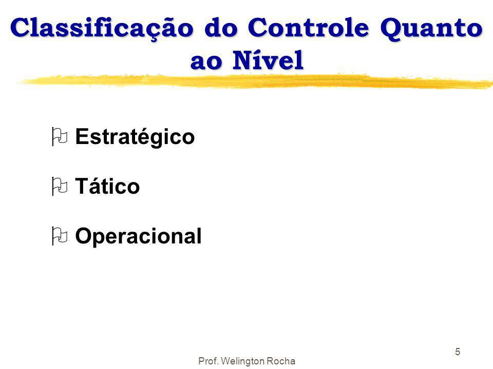 Classificação do Controle Quanto ao Nível