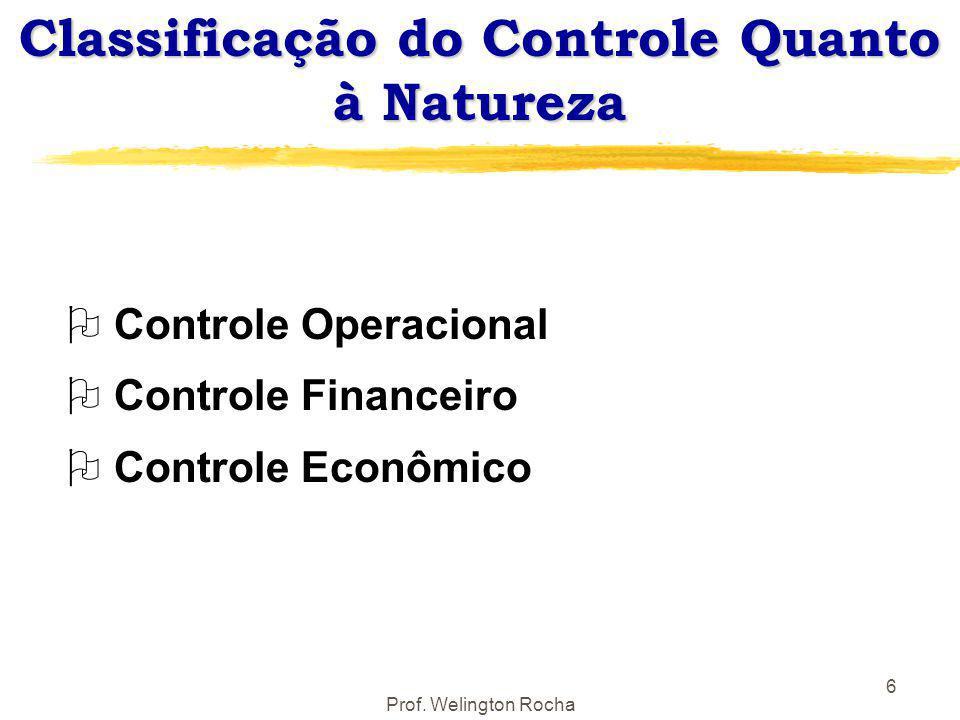 Classificação do Controle Quanto à Natureza