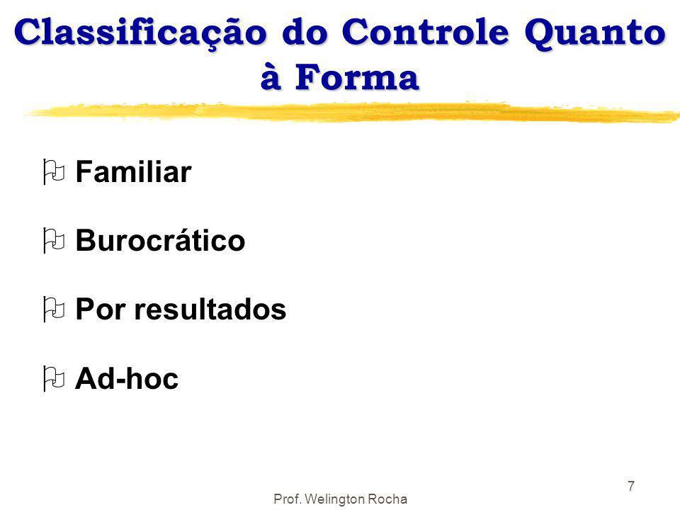 Classificação do Controle Quanto à Forma