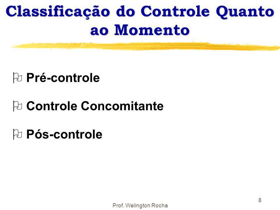 Classificação do Controle Quanto ao Momento