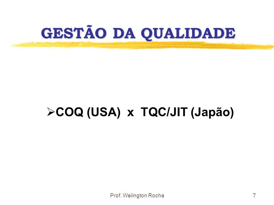 GESTÃO DA QUALIDADE COQ (USA) x TQC/JIT (Japão) Prof. Welington Rocha