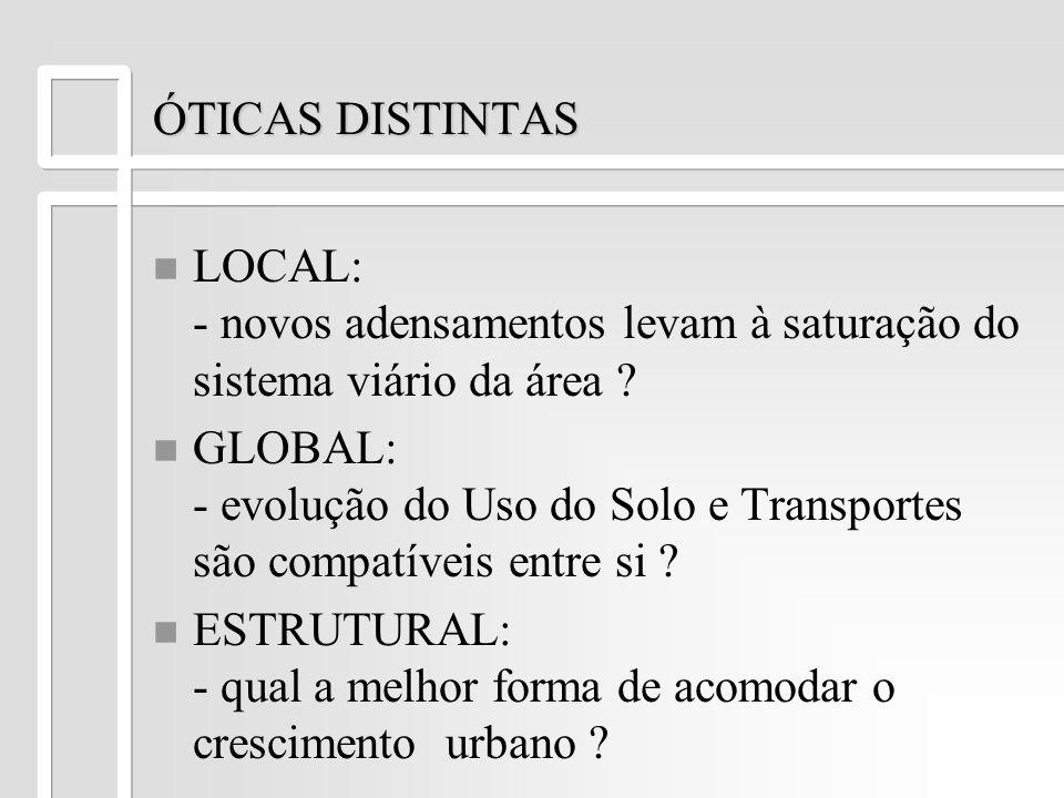 ÓTICAS DISTINTAS LOCAL: - novos adensamentos levam à saturação do sistema viário da área