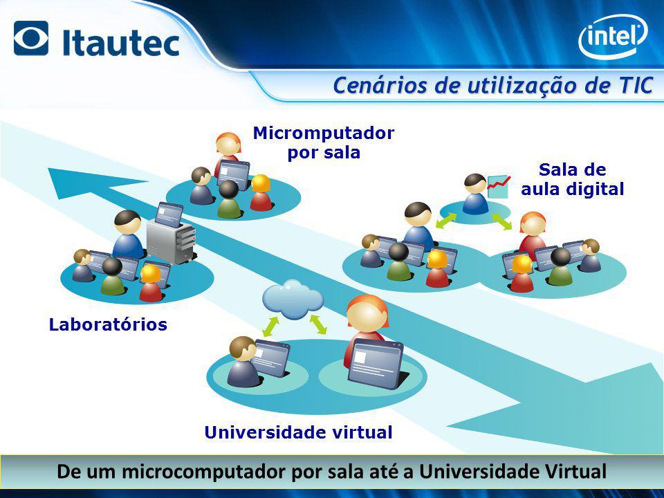 Cenários de utilização de TIC