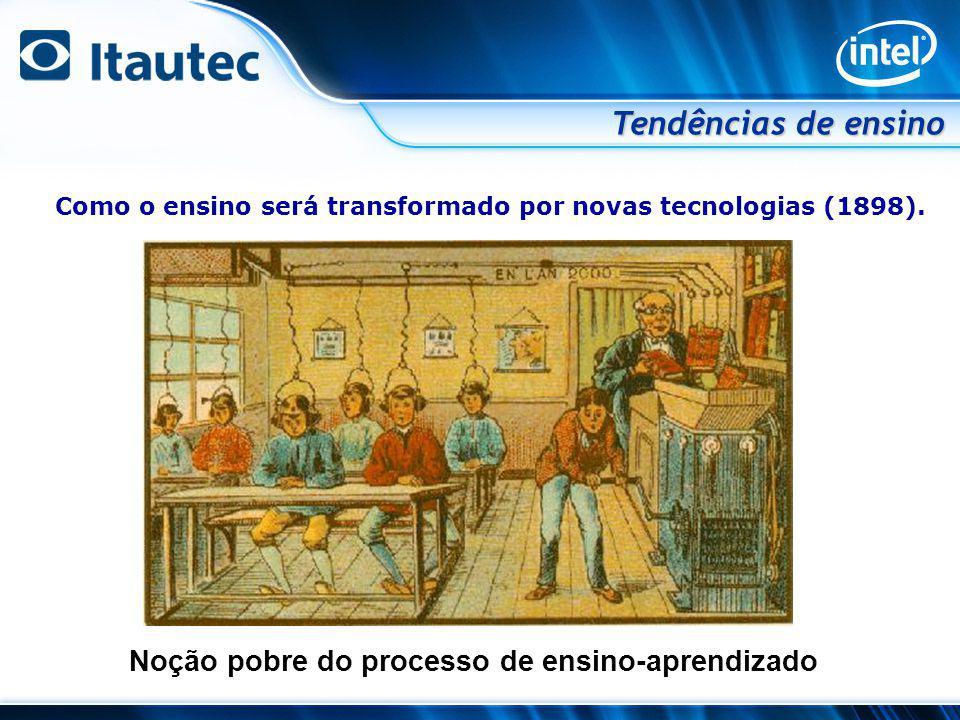 Tendências de ensino Noção pobre do processo de ensino-aprendizado