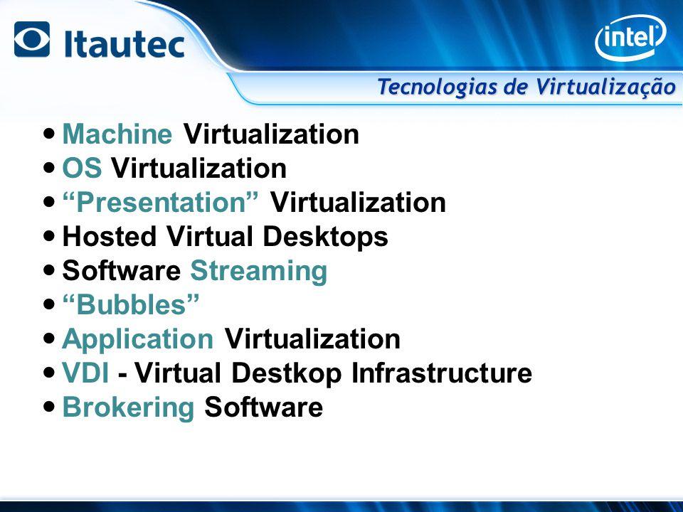 Tecnologias de Virtualização