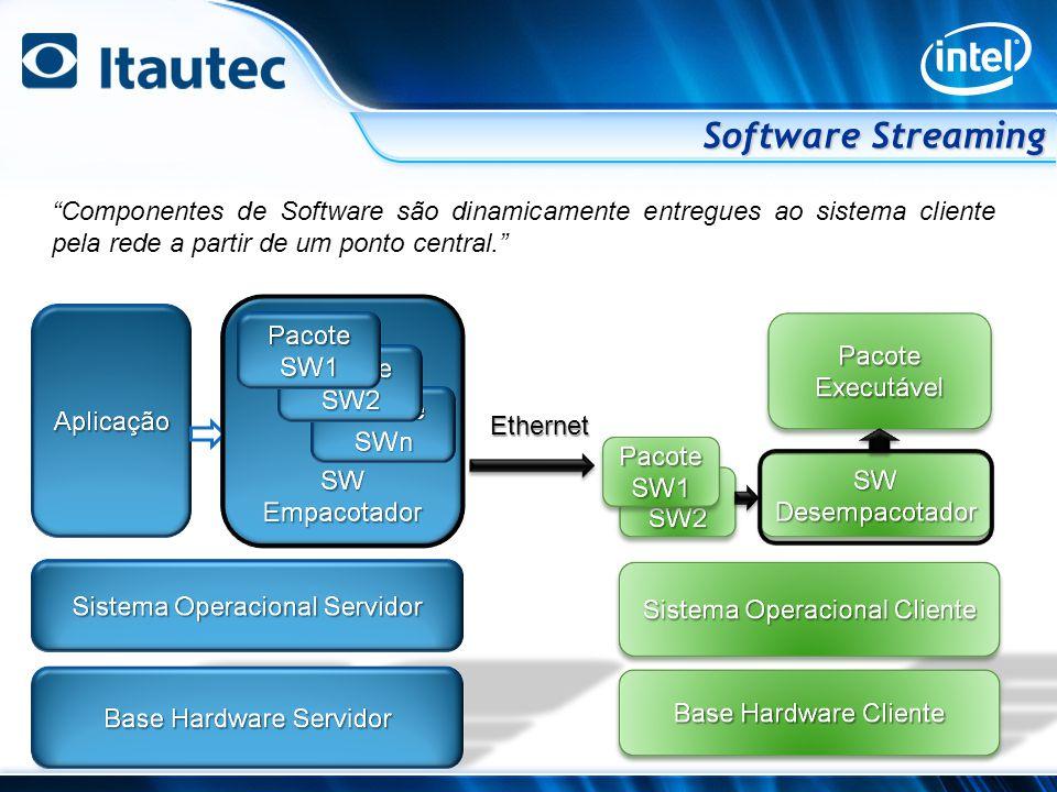 Software Streaming Componentes de Software são dinamicamente entregues ao sistema cliente pela rede a partir de um ponto central.