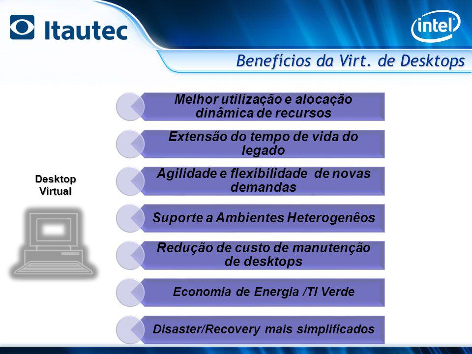 Benefícios da Virt. de Desktops