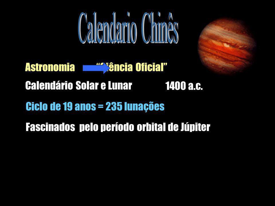 Calendario Chinês Astronomia Ciência Oficial