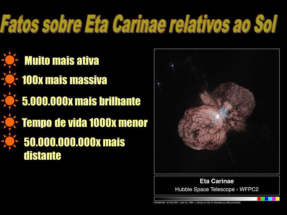 Fatos sobre Eta Carinae relativos ao Sol